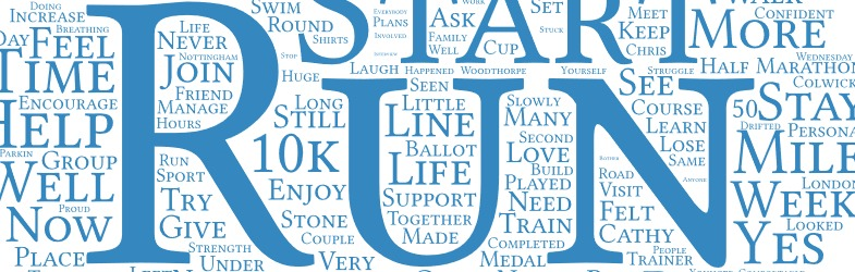 Wordcloud banner